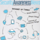 ProCare Security Awareness Newsletter